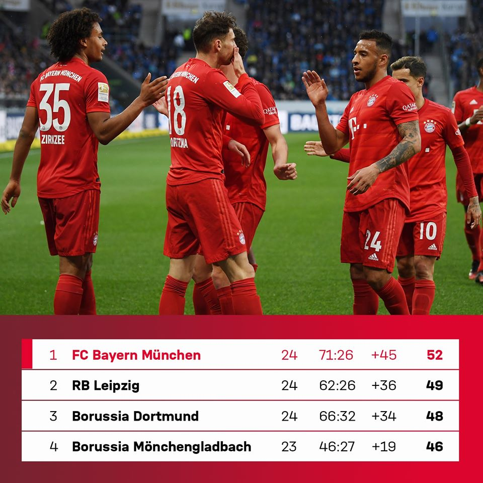 Bundesliga Round Up: Matchday 24